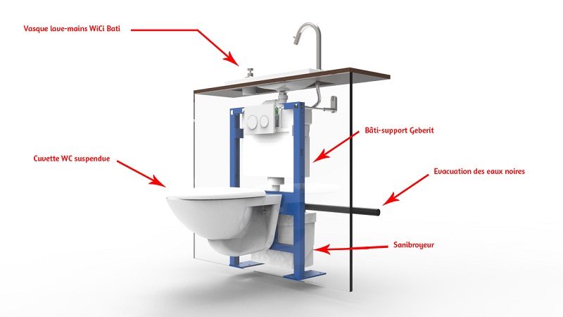 Actualités des WC lavemains  WiCi Concept