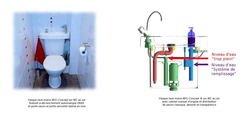 wici : recupérer l'eau du lavabo pour alimenter le wc