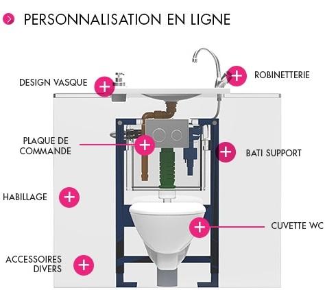 Toilette Suspendu Geberit Avec Lavabo Intégré Wici Bati