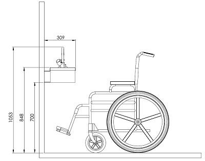 Norme Lavabo Handicape Hauteur